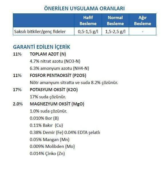 osmocote-start-kok-gelistirici-bitki-gubresi-uygulama