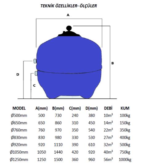 polyester-kum-filtre-olculeri