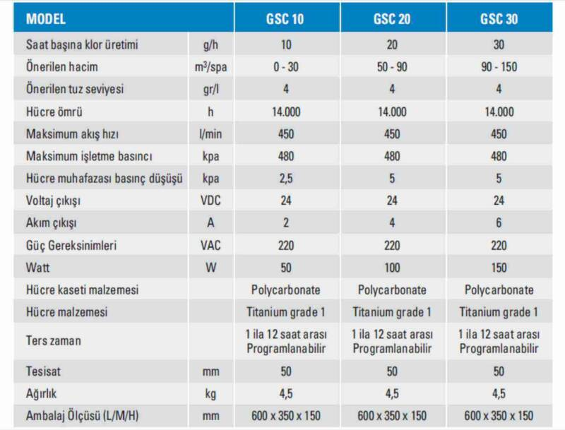 gemas-puritron-gsc-10-20-30-teknik-ozellik