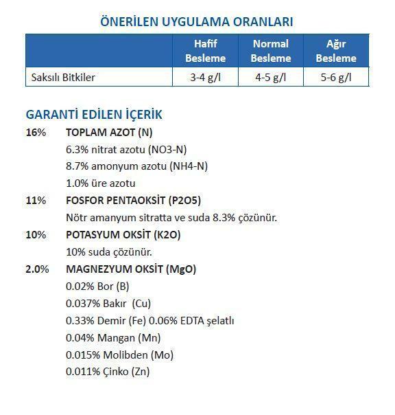 osmocote-pro-8-9aylik-161110-2mgo-uygulama