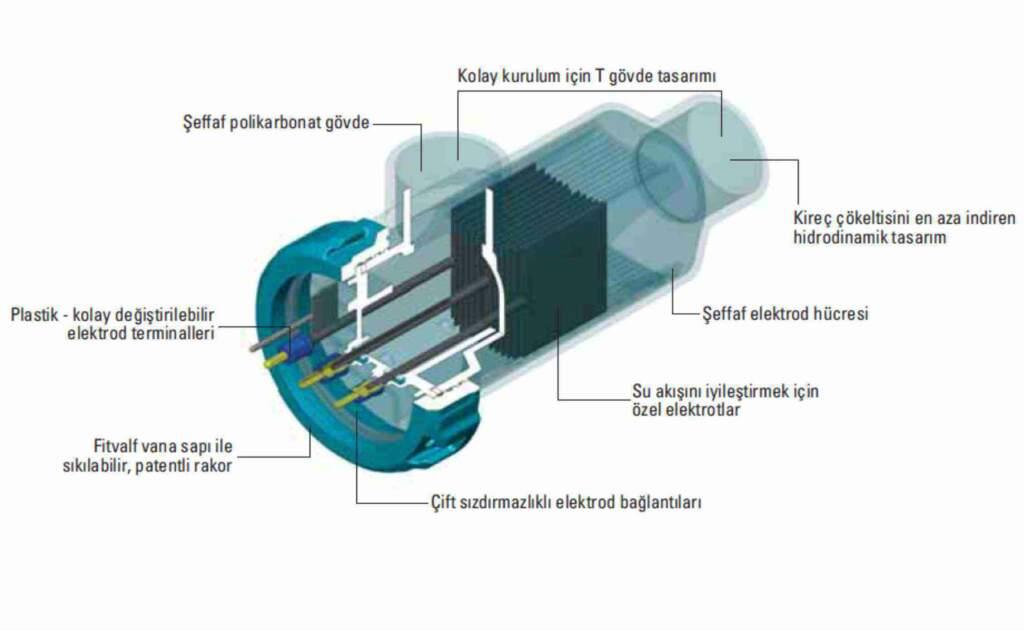 Gemaş Puritron SC20 Tuz Klor Jeneratörü 20 gr/h