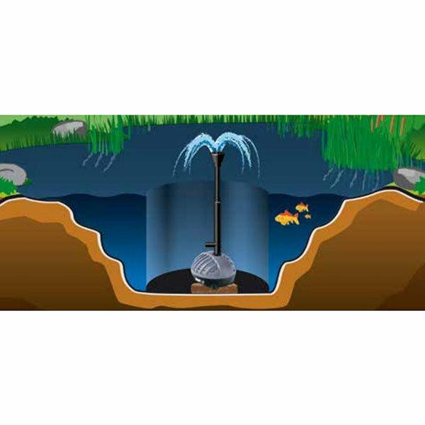 Jet Eco Süs Havuzu Gölet Figürü Pompası 4900 lt/h