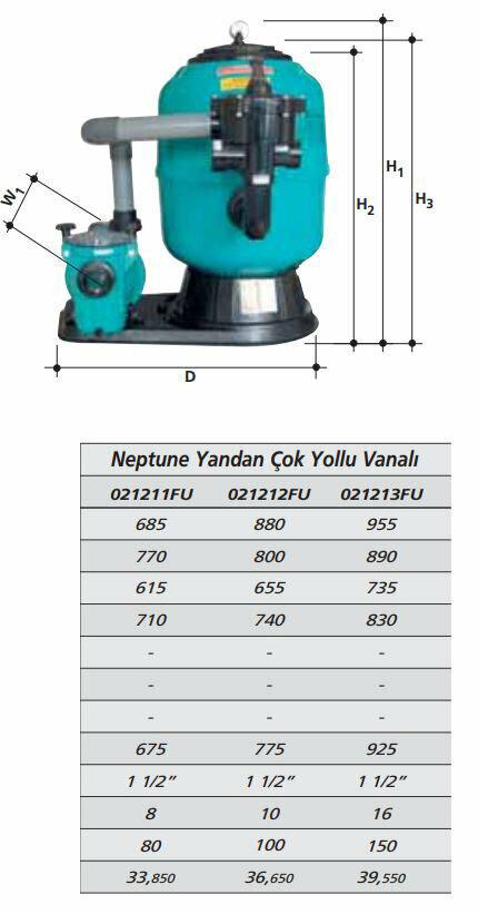 Gemaş Neptune Filtrasyon Ünitesi